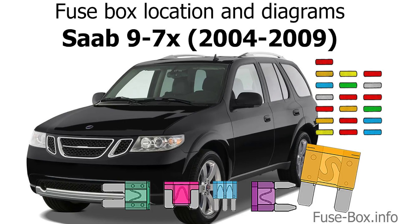 medium resolution of fuse box location and diagrams saab 9 7x 2004 2009 youtube saab 9 7x fuse box location saab 9 7x fuse box