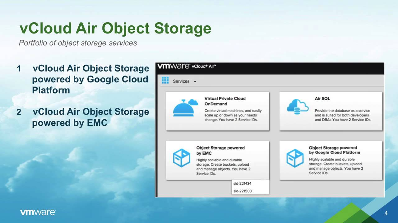 Vcloud Air Object Storage Overview Vmware