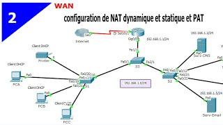 configuration NAT dynamique et statique et PAT En darija