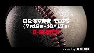 パ・リーグの強打者たちが放つホームランをG-SHOCKの協力のもと計測! ◇...