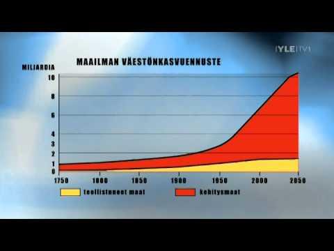 Maapallon Väkiluku