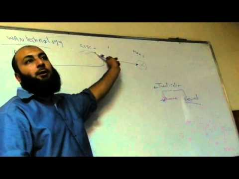 CCNA WAN Technology Ahmed Abdallah