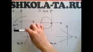 Алгебра 9 кл. Мордкович. Параграф 9.2