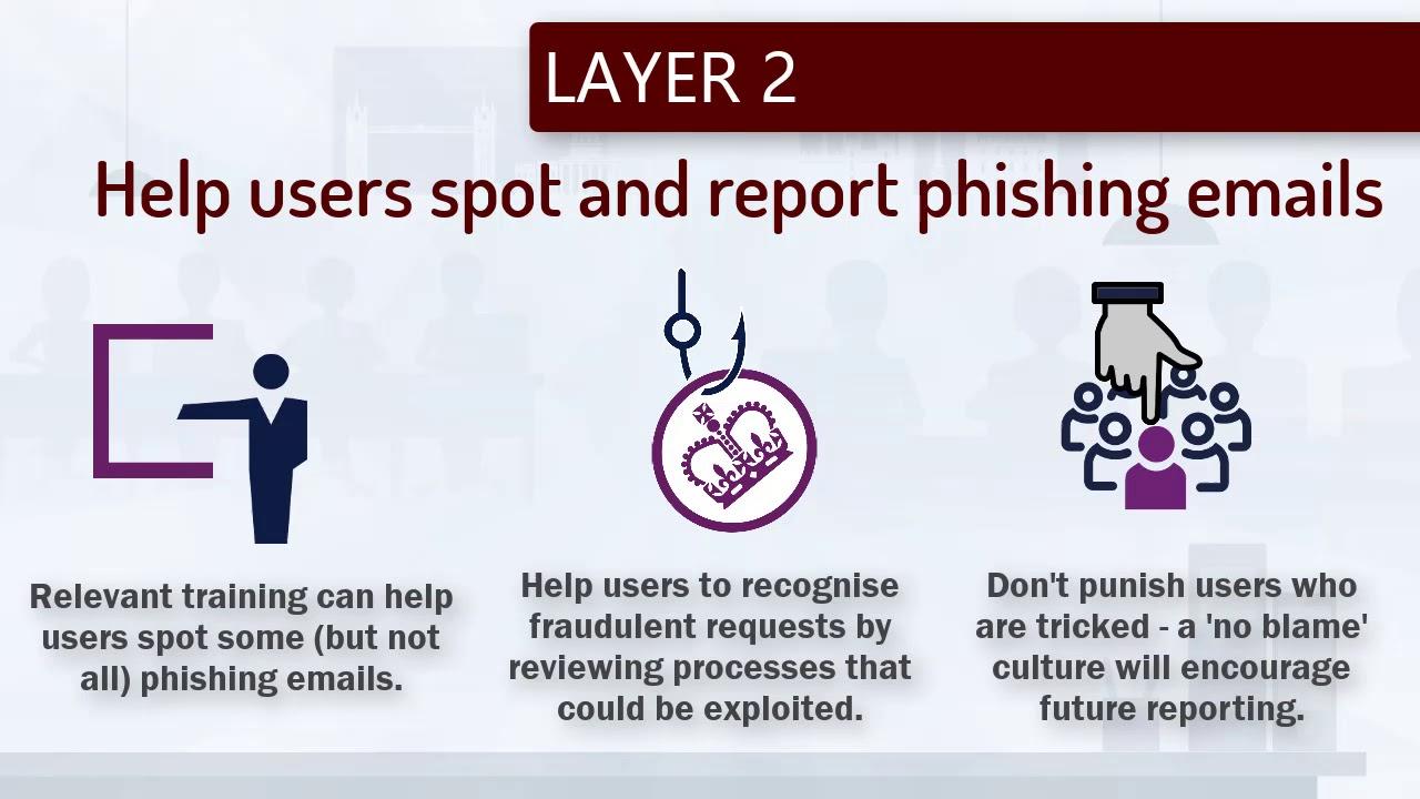 Phishing attacks: defending your organisation - NCSC
