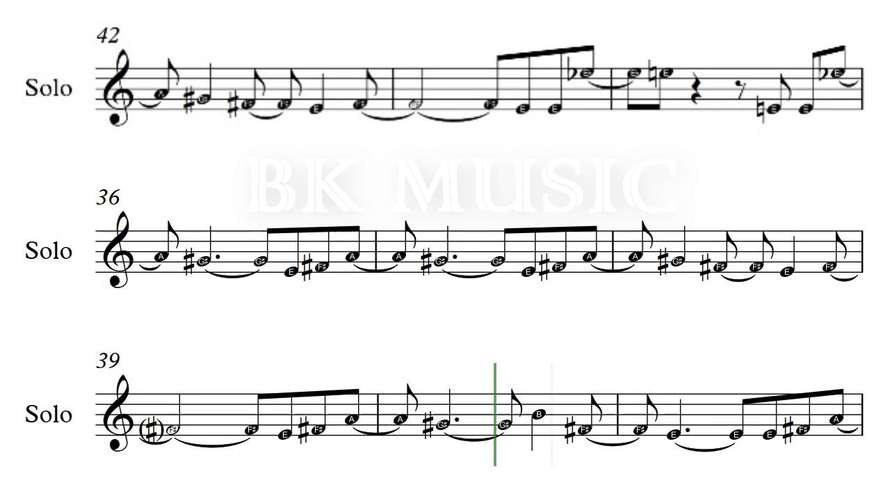 Luxury Skyscraper Chords Piano Elaboration Beginner Guitar Piano