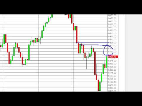 FTSE 100 Technical Analysis for July 2, 2013 by FXEmpire.com