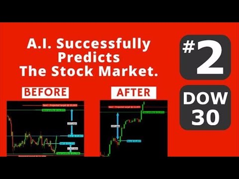 Artificial Intelligence Trading - Dow Jones 30 - Sept 11, 2017 - #2