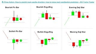 Day Trading Forex With Price Patterns Pdf Fultoncommunitytheatre Org