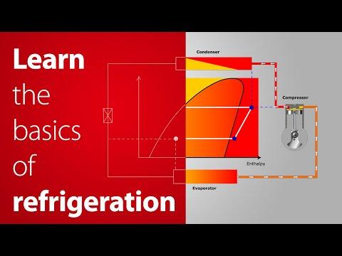 Danfoss Learning - Refrigeration Fundamentals Training Program