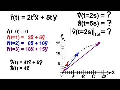 Physics - Mechanics: Motion In Two-Dimensions: (20 of 21) Vector Notation in 2D