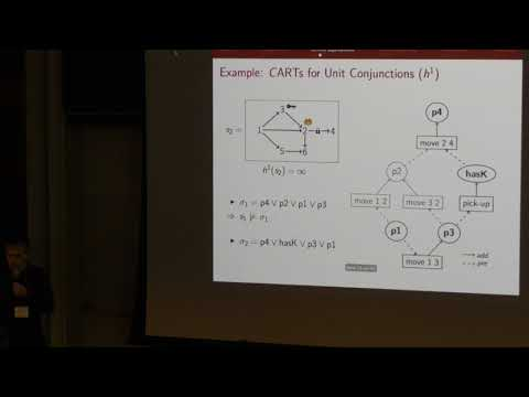 ICAPS 2017: Critical-Path Dead-End Detection vs. NoGoods: Offline Equivalence and Online Learning