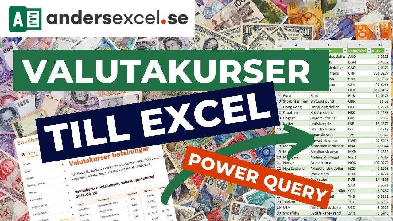 Valutakurser till Excel med hjälp av Power Query