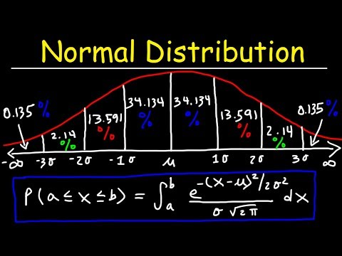 Normal Distribution & Probability Problems