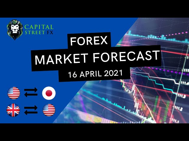 [USDJPY Price] [GBPUSD Price] Forex Technical Analysis By Capital Street FX - April 16, 2021