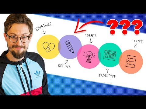 What Is Design Thinking? An Overview (2020)