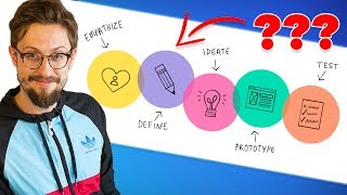 What Is Design Thinking? An Overview