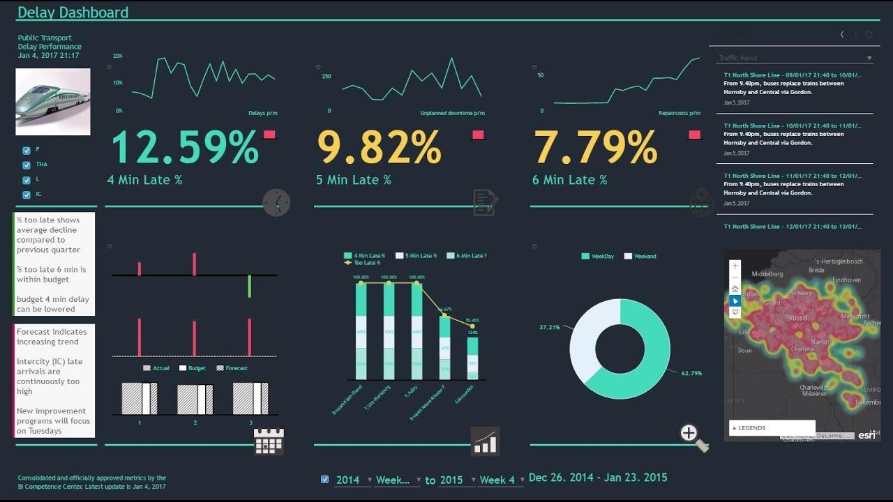 Public Transport With SAP Digital Boardroom Analytics On