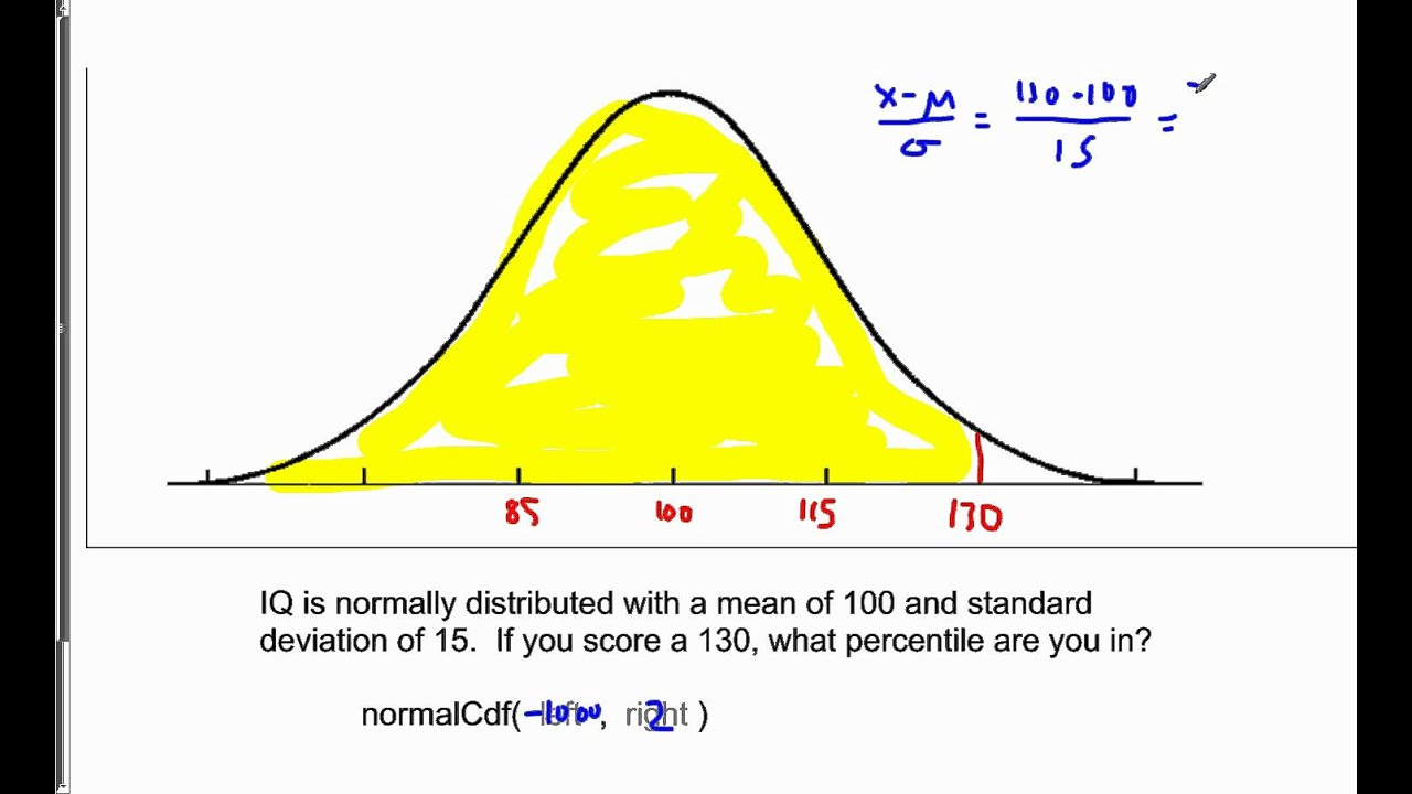 Computing percentile rankings for normal curves