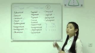 2.Как выучить 1000 слов за 1 день? Урок второй.