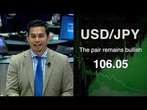 07/18: Stocks inch higher to start week, USD bullish (13:30ET)