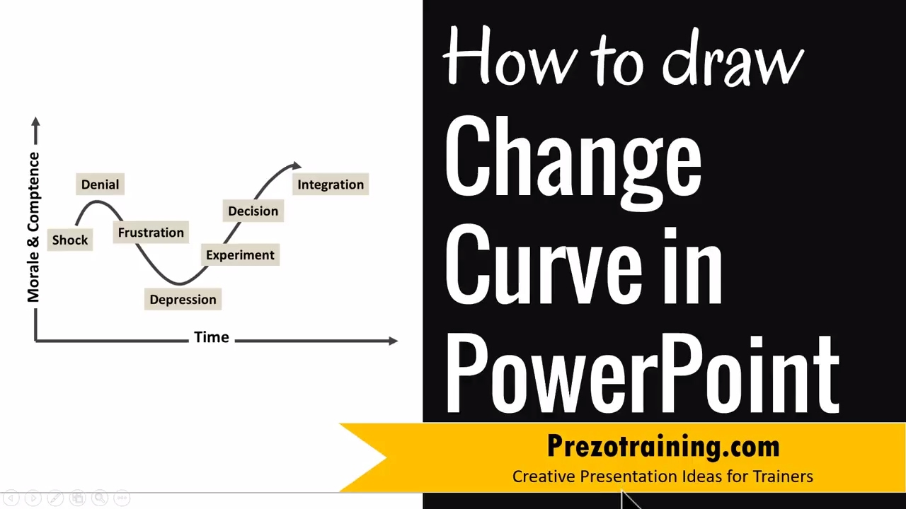 How to draw change curve in powerpoint youtube how to draw change curve in powerpoint alramifo Gallery