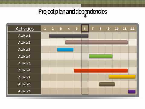 PowerPoint Project Templates from Presentation Process - YouTube