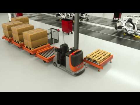 Automatisierte Routenzuglösung - iGo Systems