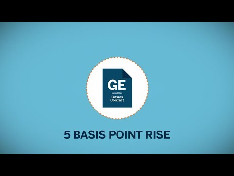 The Importance Of Basis Point Value