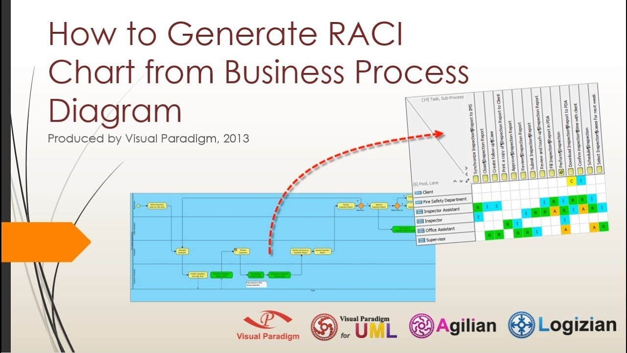 how to generate raci chart from business process diagram youtube