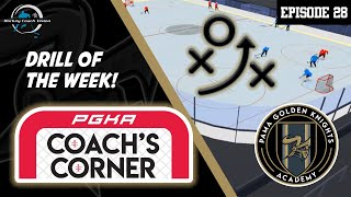 PGKA - Coach´s Corner - Episode #28 - Passing with 2 stationary players