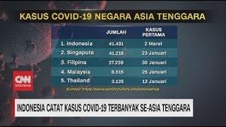 Indonesia Catat Kasus Covid-19 Terbanyak Se-Asia Tenggara