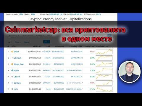 Coinmarketcap: вся криптовалюта в одном месте