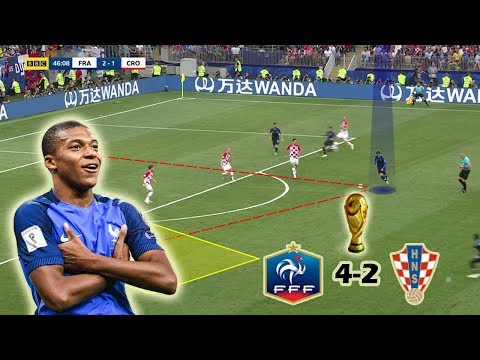 France Becomes The New World Champions | France vs Croatia 4-2 | Tactical Analysis