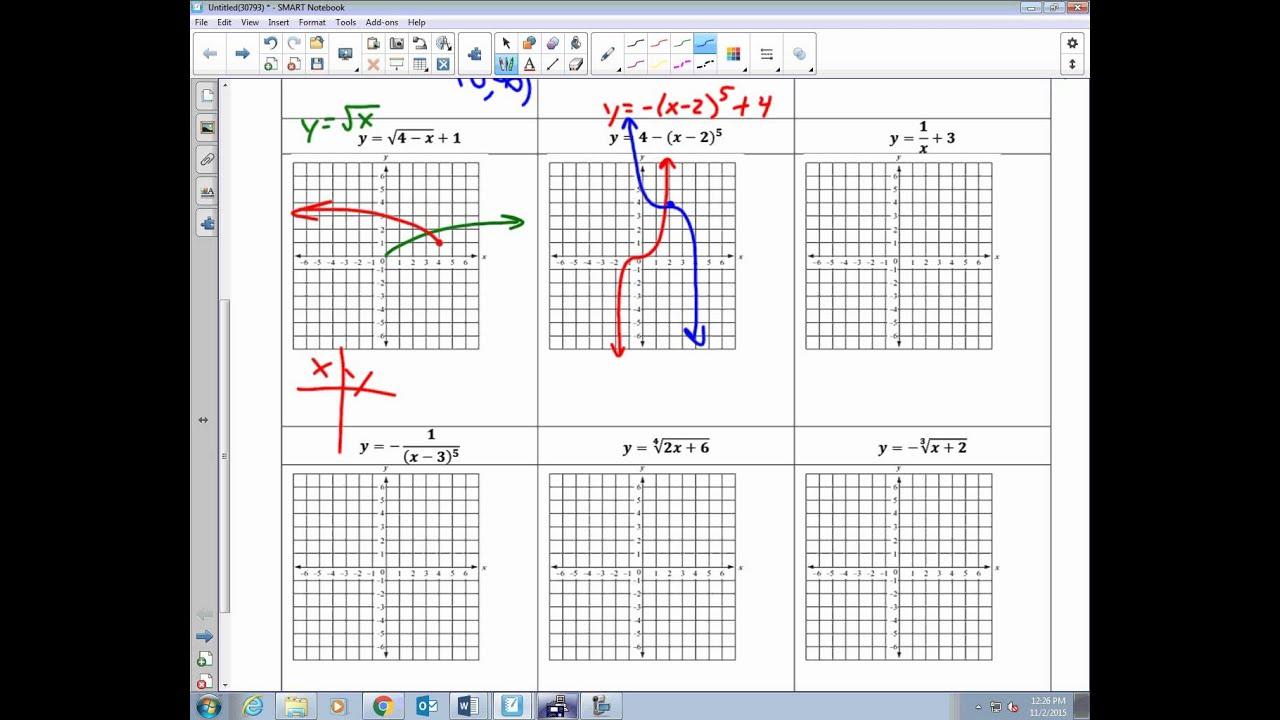 College Algebra Unit 2 5 Worksheet Graphing