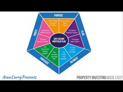 How Professionals Take Their Profits from Property
