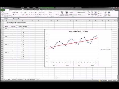Excel - Time Series Forecasting - Part 1 of 3