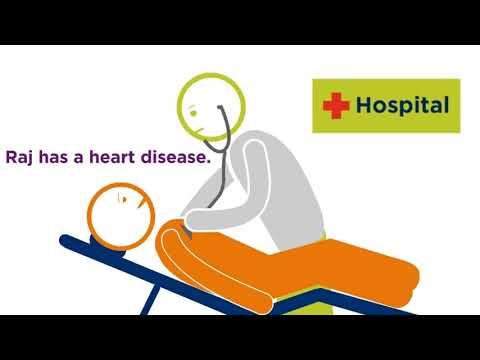 What's A Deductible Health Plan? | CignaTTK Health Insurance Company India