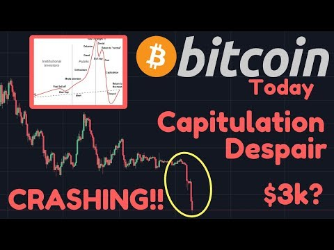 BITCOIN CRASHING!! Capitulation & Despair | Where's The Bottom? $3,000, $4,000?