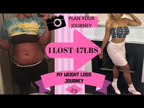 HOW TO PLAN YOUR WEIGHT LOSS JOURNEY! | PART 2 OF Weight Loss Journey