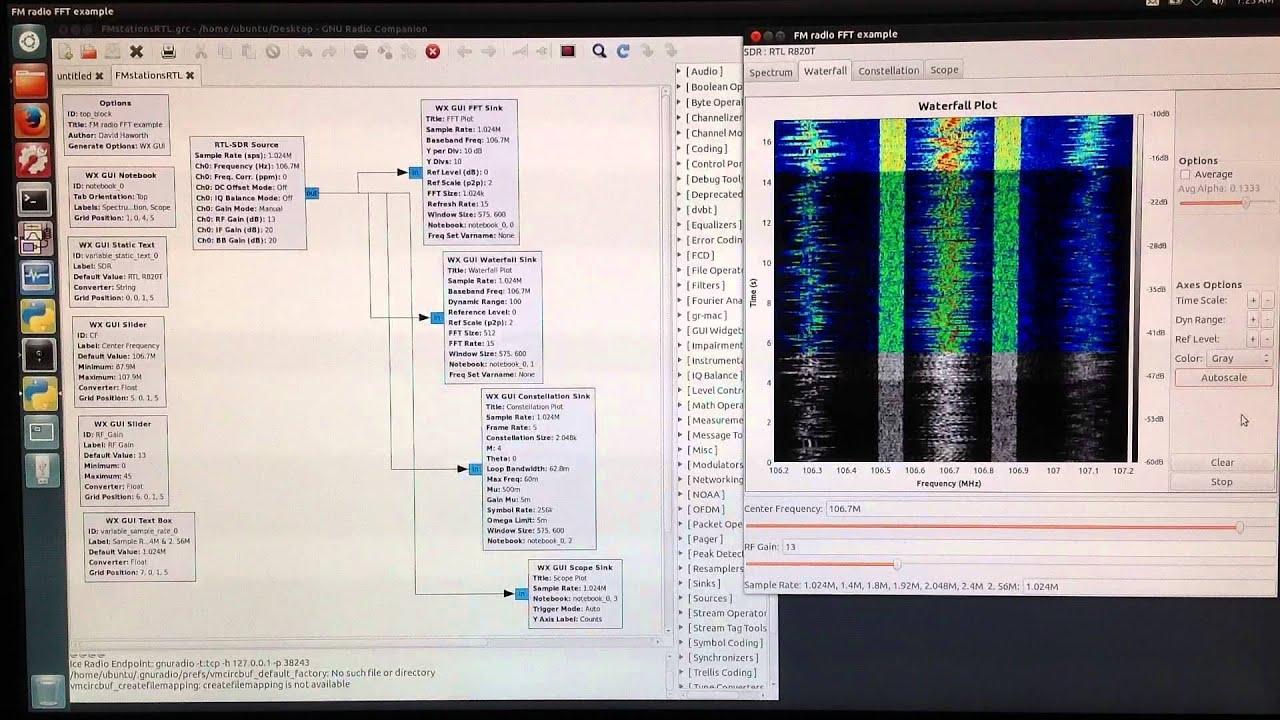 GNU Radio & RTL SDR FM Spectrum Analyzer