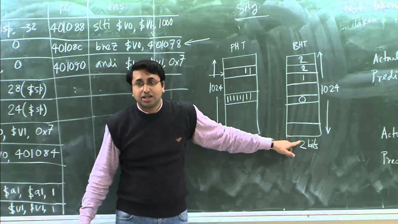 Mod-01 Lec-16 Basic pipelining, branch prediction