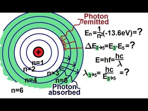Physics - Modern Physics (21 of 26) The Paschen Series