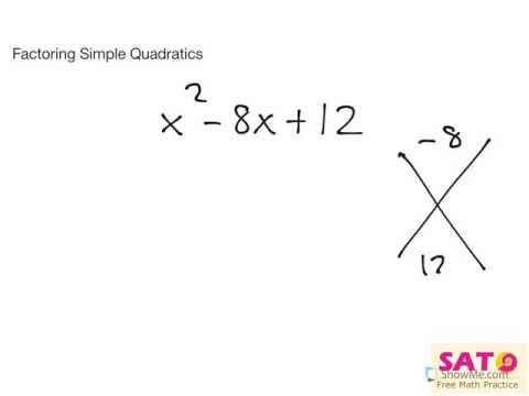 Factoring Simple Quadratics