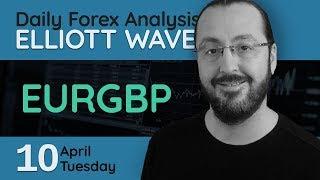 Elliott Wave Forex Analysis (04.10.2018) - EURGBP