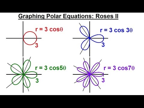 PreCalculus - Polar Coordinates (15 of 35) Graphing Polar Equations: r=3cos3(theta), Roses