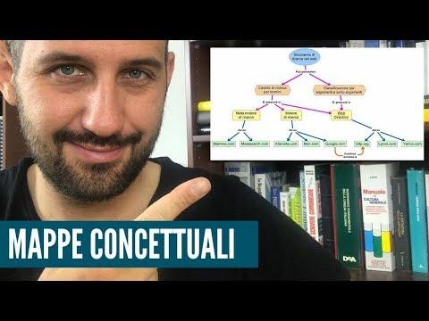 Mappe concettuali: uno strumento per studiare bene e velocemente