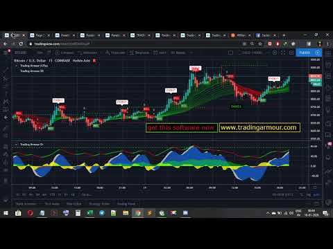 Bitcoin live trade ticker