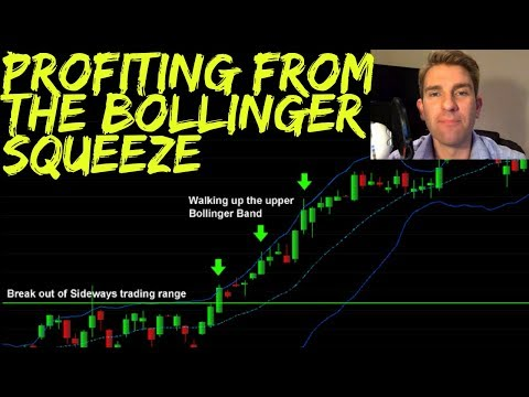 Profiting From The Bollinger Band Squeeze Strategy 🤛