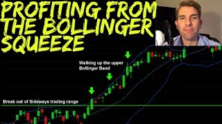 Profiting from the Bollinger Band Squeeze Strategy