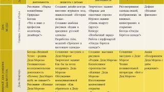 Учебно-методическое пособие